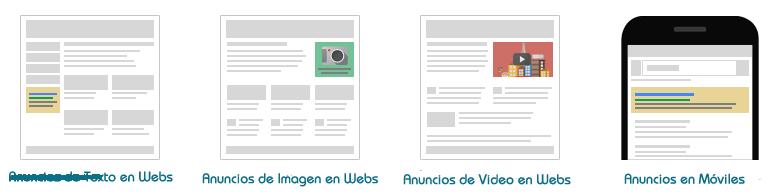 Formatos-anuncios-display